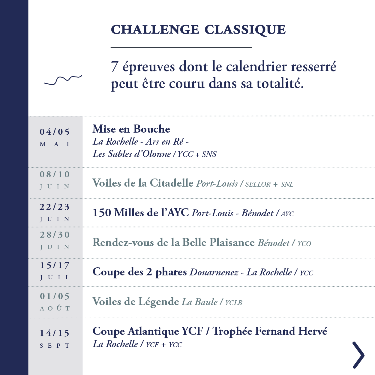 Calendrier Des Marees La Rochelle 2020.Programme Ycc 2019